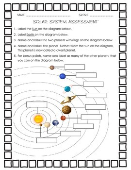 Science Solar System Space Assessment 3.E.1.1 and 3.E.1.2