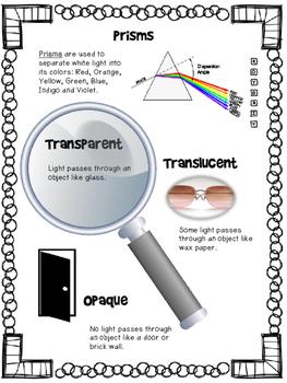 Sound and Light Review Guide 4th Grade Georgia Milestones