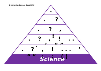 Science Specific VCOP Learning Mats