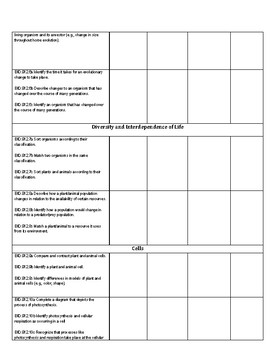 Science Standards-Extended Checklist