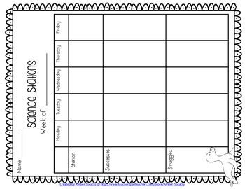Science Stations Rotation and Center Labels Freebie