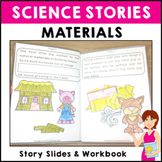 Materials Science Story Three Little Pigs