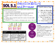 Science Study Guides (5th Grade SOL aligned)