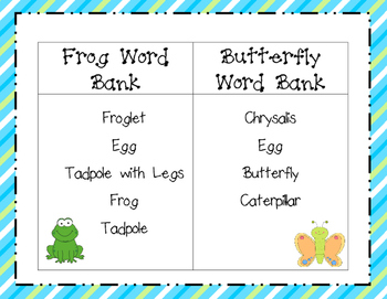 Science Study: Life Cycle of a Frog and Butterfly