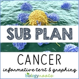 Science Sub Plan - Science Literacy Cancer