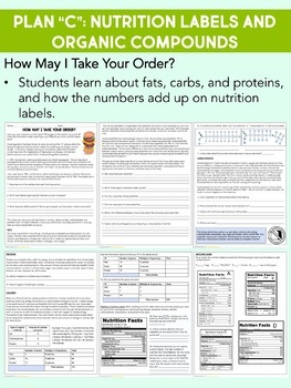 Science Sub Plan - Science Literacy - Nutrition Labels and Macromolecules