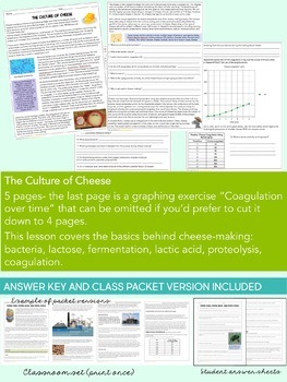 Science Sub Plan: Cheese