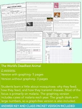 Science Sub Plan: Mosquitoes