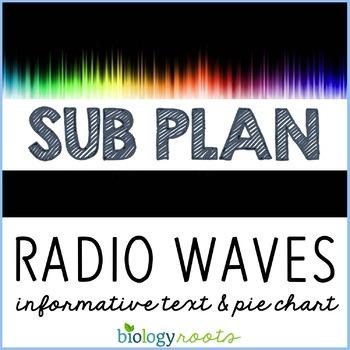 Science Sub Plan - Science Literacy - Radio Waves