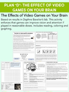 Science Sub Plan - Science Literacy - Video Games