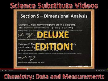 Science Substitute Lesson - Chemistry: Data & Measurement