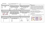 Science Success-Elements and Compounds