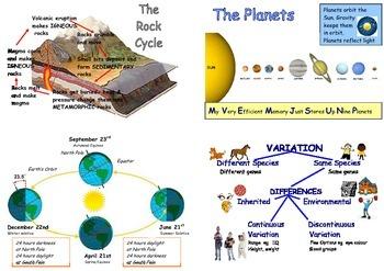 Science Summary Sheets
