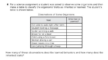 Science TEKS 5.10B REVIEW (Inherited Traits, Learned Behaviors)