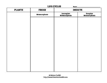 Science TEKS 5.10C & 3.10C Student Organizer