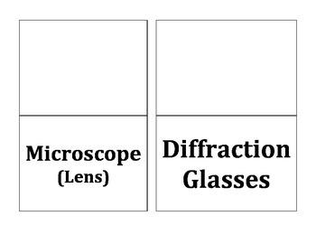 Science TEKS 5.6C Changing Light Activity Station Labels