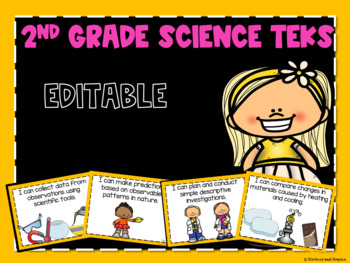 Science TEKS *EDITABLE* Posters for Second Grade