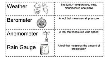 Science Task Cards
