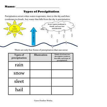 Science: Teaching Weather Bundle Unit