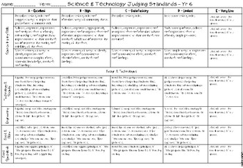 Science & Technology Judging Standards - Year 6