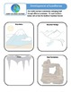 Science Test Prep -Elementary Earth Science Edition