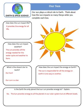 Science Test Prep -Elementary MASTER Science Edition