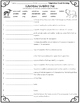 Science Tests with Constructed Response Assessments Georgi