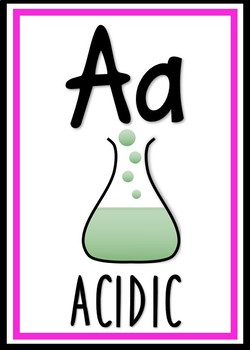 Science Themed Neon Alphabet Posters