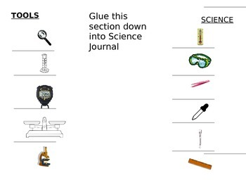 Science Tools Foldable