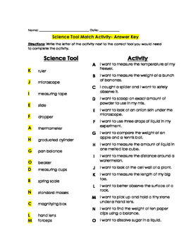 Science Tools Matching Assessment