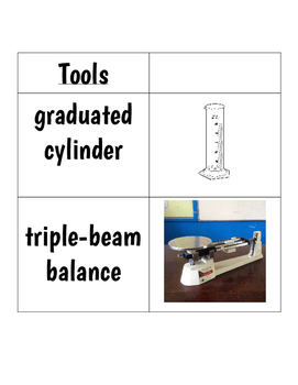 Science Tools, Measurements, and Units of Measure Picture Vocabulary Word Wall
