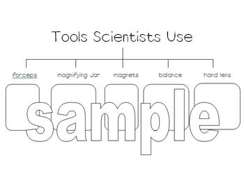 Science - Tools Scientists Use Tree Map English/Spanish