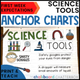 Science Tools and Expectations Anchor Charts