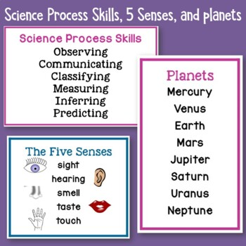 Science Tools for Learning