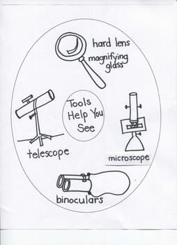 """Science: """"Tools for Measuring and Magnifying""""....for Young Artists"""