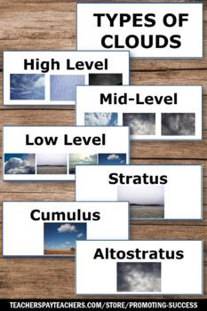 Cloud Observation Journal, Cloud Types Book, Science Weather Word Wall