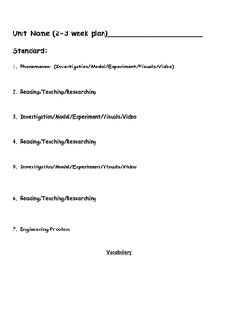 Science Unit Outline (NGSS or other)