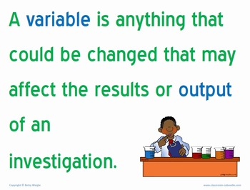 Science Variables Bulletin Board Posters for Grades 3-6