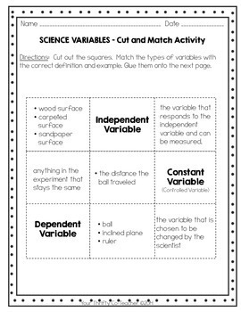 Science Variables - Constant Independent Dependent Posters, Cut & Paste, Lab