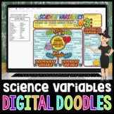 Science Variables Digital Doodle | Science Digital Doodles Distance Learning