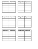 Science Variables Independent VS. Dependent