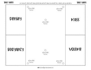Mass, Volume, Density, and Buoyancy Vocab Flipbook