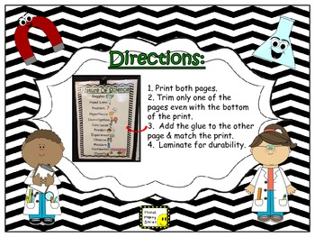 Science Vocabulary Anchor Chart~ Nature of Science