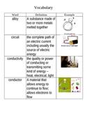 Science Vocabulary Cards: Grade 5