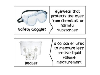 Science Vocabulary Cards: Lab Safety & Lab Tools