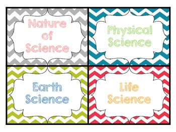 Science Vocabulary Cards & Quizzes for the ENTIRE YEAR