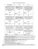 Science Vocabulary Contract 4