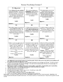 Science Vocabulary Contract 7