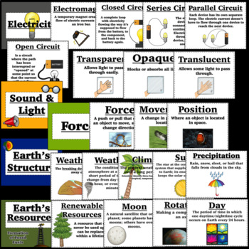 Science Word Wall Vocabulary Posters