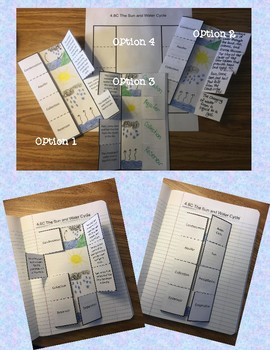 Science Vocabulary Foldables- 4th grade